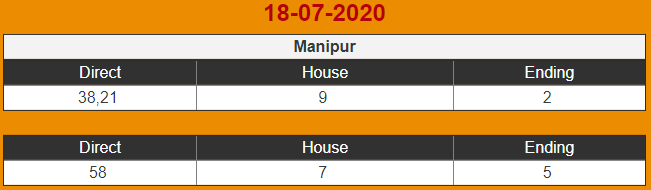 manipur teer common number 18-07-2020